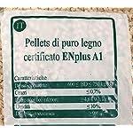 Pellet-Di-Abete-per-Stufa-Sacco-Da-15-Kg-Pellets-Legno-Puro-Baltico-ENplus-A1-Riscaldamento-20