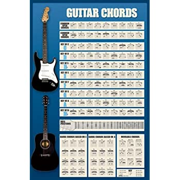Amazon Guitar Chords Music Poster Print 24 By 36 Inch Guitar