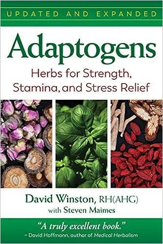 list of adaptogen herbs