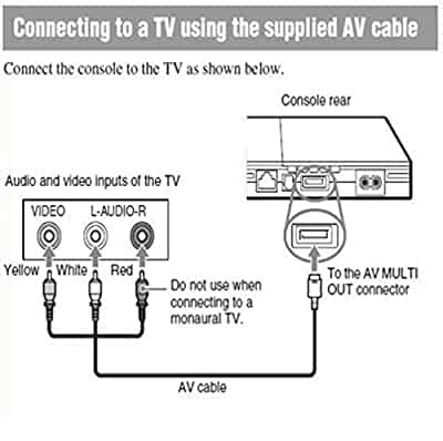 Astonishing Ps2 Av Wiring Diagram Wiring Diagram Wiring Digital Resources Counpmognl