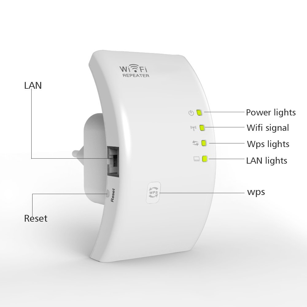 WIFI Repetidor MECO Wi-Fi Repetidor de Red WiFi Rango Extensor Repetidor Inalámbrico 300 Mbps Amplificador Mejora WIFI Señals Blanco: Amazon.es: Electrónica
