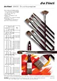 da Vinci Oil & Acrylic Series 7195 Grigio Paint