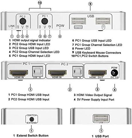 Tendak HDMI Switch KVM USB 2 Ports PC Ordinateur KVM Commutateur Clavier Souris Switch Box avec Port USB pour imprimante, Support clé USB 4K @ 30Hz pour PC Portable PS4 Xbox HDTV