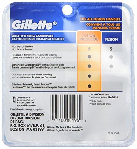 Gillette Fusion Refill Cartridges - 4