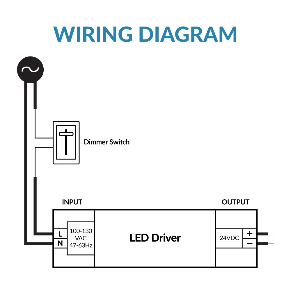 Lightkiwi Q3977 Hardwire Kit Direct Wire For Led Under Cabinet Wiring Diagram Dimmer Lighting 40 Watt
