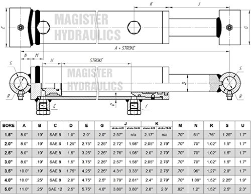 Double Acting Welded Hydraulic Cylinder 2.5'' Bore 6'' Stroke Cross Tube End by Magister Hydraulics (Image #2)