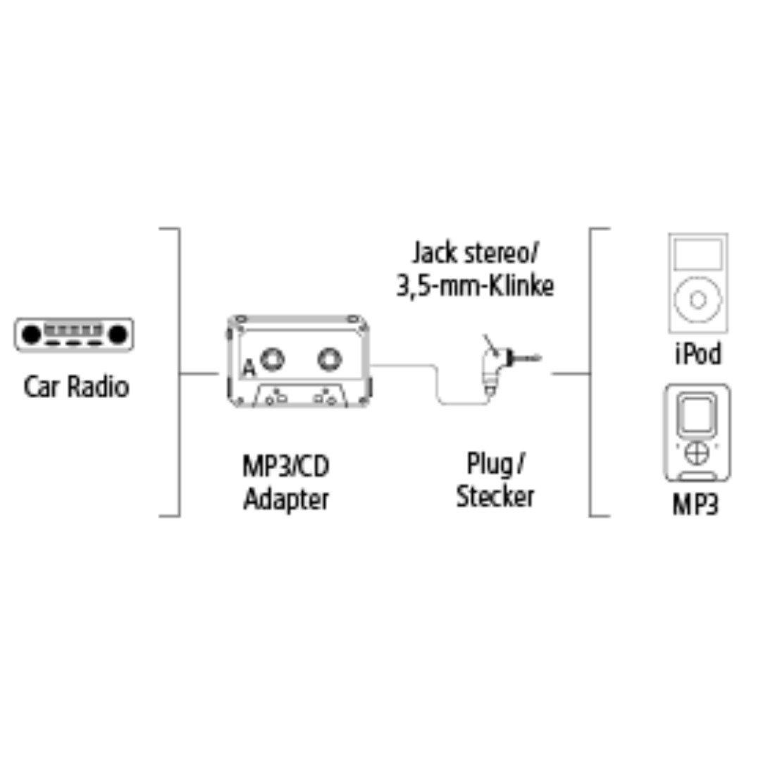 schwarz Smartphones//MP3-//CD-Player//iPod//Tablets am Autoradio, Tape mit 3,5 mm Klinkenstecker, Stereo Hama KFZ-Kassettenadapter