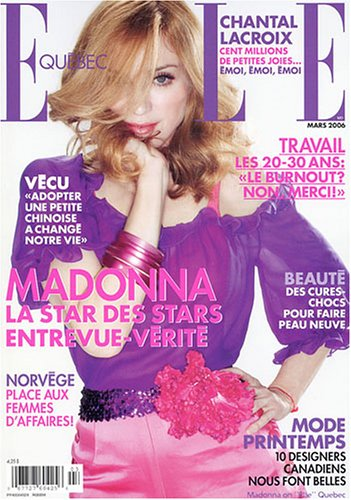 Dating Magazines - Best Reviews Tips