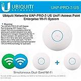 Ubiquiti Networks UniFi PRO Enterprise WiFi System (UAP-PRO-3 (3 Pack)