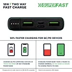URBN 10000mAh Li-Polymer 18W QC+PD Quick Charge Power Bank with 3 Amp Fast Charge, Type C & Micro Input/Output and Ultra…