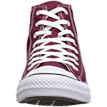 Converse-Chuck-Taylor-All-Star-2018-Seasonal-High-Top-Sneaker