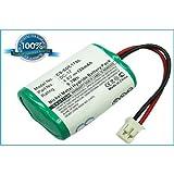 150mAh Ni-MH Battery SportDog FR200, SD-400, SD-800, Office Central
