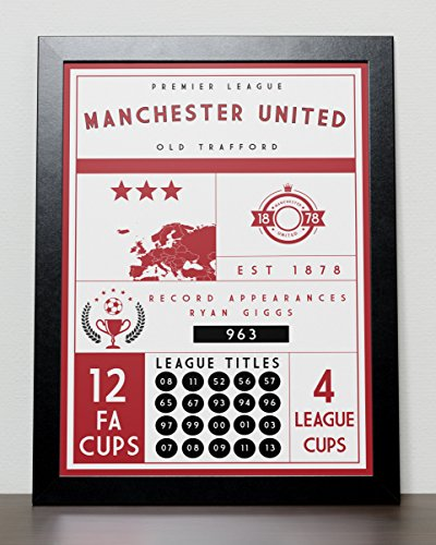 Manchester United FC Statistics Poster MUFC