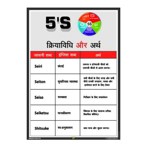 Mr  Safe - 5S Methodology & Meanings Poster in Hindi PVC Sticker A3 (11 7  inch X 16 5 inch)
