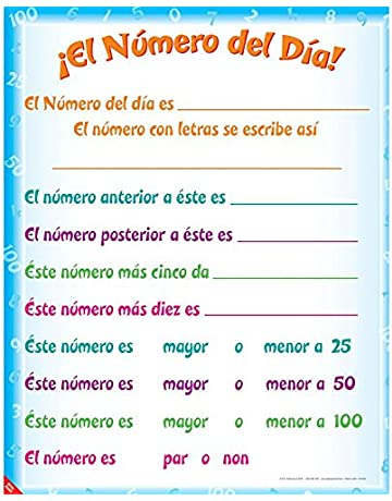 Really Good Stuff Explore The Number of The Day in Spanish