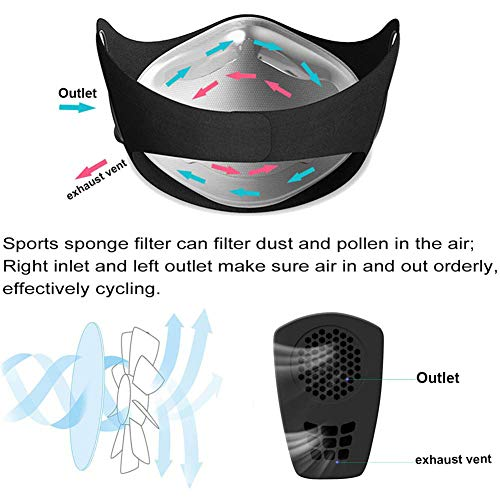 95N Dust Mask,Dust Filter Mask Air Smart Mask for Outdoor Activities, Travel, Gardening, Ash, Bacteria, Pm2.5 for Men and Women by WXH meet (Image #3)