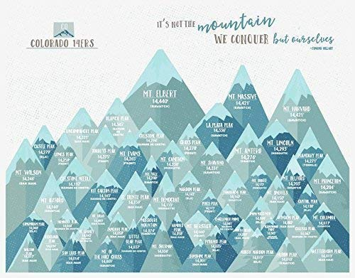 - Colorado 14ers Art Poster, Colorado Rockies Summit check list, Many Sizes