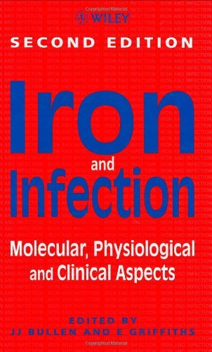 Iron and Infection: Molecular, Physiological and Clinical Aspects Pdf