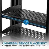 2-Pc 1U Server Rack Shelf, Vented Shelves for