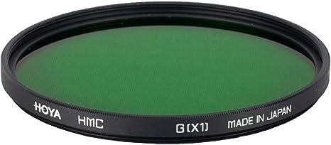 Hoya 49mm HMC NDX4 Screw-in Filter