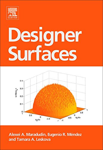 Designer Surfaces