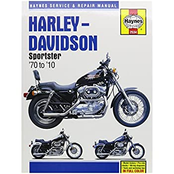 Chopper motorcycle parts user user manuals user manuals 1960 harley davidson panhead u2013 26500 array amazon com 1970 2013 harley davidson sportster xl 883 1200 haynes rh amazon com fandeluxe Choice Image