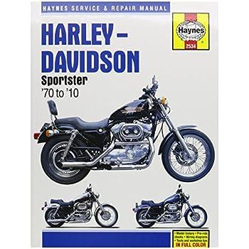 Chopper motorcycle parts user user manuals user manuals 1960 harley davidson panhead u2013 26500 array amazon com 1970 2013 harley davidson sportster xl 883 1200 haynes rh amazon com fandeluxe Gallery