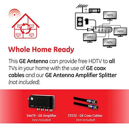 GE Pro Attic Mount TV Antenna, Attic, Long Range Antenna, Directional Antenna, Digital, HDTV Antenna, 4K 1080P VHF UHF, Compact Design, Mounting Pole Included, 33692
