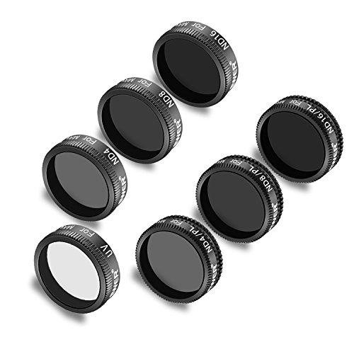 Most bought Camera Skylight & UV Filters