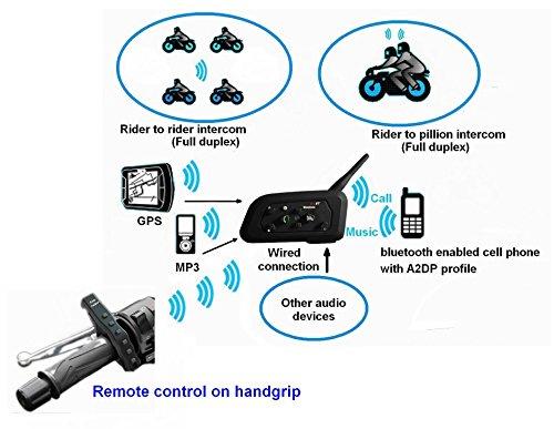 YUENY MOTO R4 Easy Talkie BT Interphone Bluetooth Intercom Bluetooth Motorbike Motorcycle Helmet Communication Intercom Headset System with Remote Control by YUENY MOTO (Image #2)