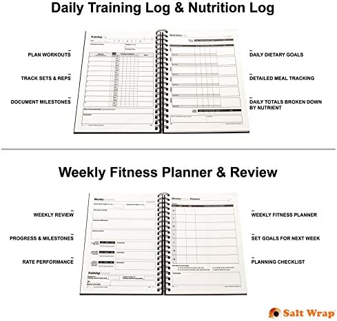 SaltWrap The Daily Fitness Planner - Gym Workout Log and Food Journal - with Daily and Weekly Pages, Goal Tracking Templates, Spiral-Bound, 7 x 10 inches 5