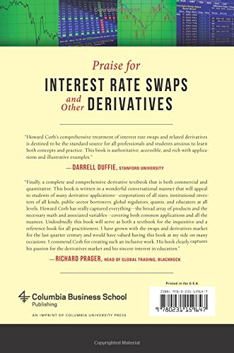 interest rate swaps and other derivatives corb