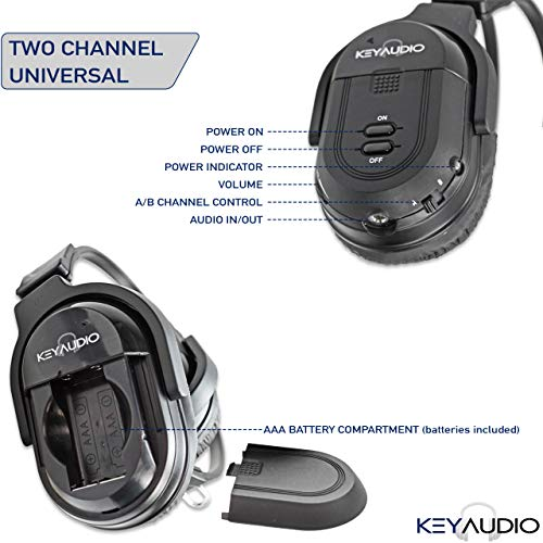 RP Accessories IR-601B Infrared Wireless Headphones, 2-Channel Folding Universal Rear Entertainment System IR Headphone for Car TV and DVD Player Audio, Set of 2