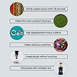 Wonderchef Nutri Blend Compact Food Processor, 22000 RPM Mixer Grinder, Blender, Chopper, Juicer, Food Processor…