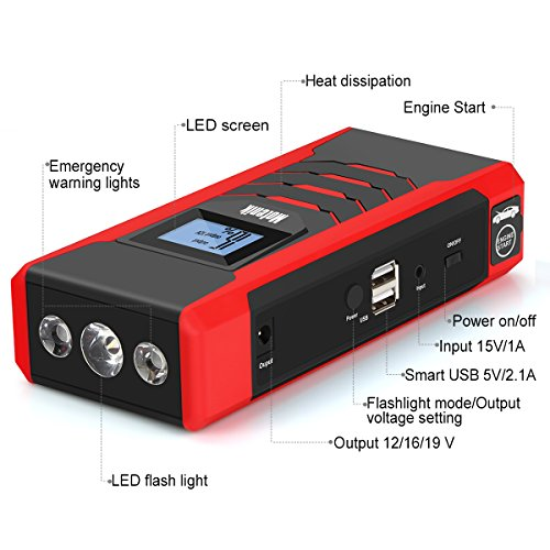 800A Peak Jump Starter with Emergency Light 4 Modes Motenik Car Jump Starter(Up to 6.5L Gas or 5.0L Diesel Engines) Auto Battery Booster Dual USB Power by Motenik (Image #5)