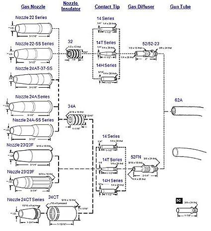 WeldingCity Wire Liner 42-3035-15 (0.030