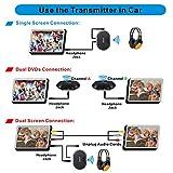 SIMOLIO 2 Channels IR Audio Transmitter, Wireless