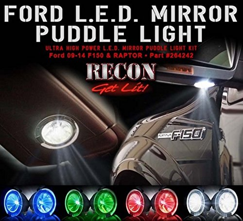 Led Puddle Light in US - 9