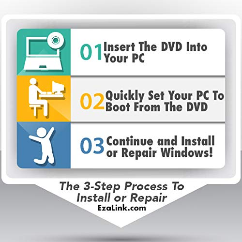 Compatible With Windows 7 Repair & Recovery Disk 32 & 64 Bit DVD Reinstall  Reboot Fix ALL Brands HP, Dell, Asus, Toshiba, etc  Laptop / Desktop