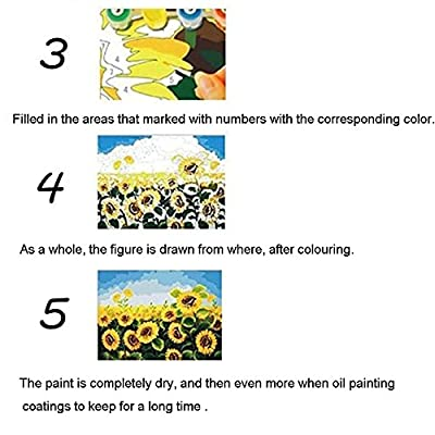 Luxsea DIY Oil Painting, Paint by Number Kits for Kids - Flower: Home & Kitchen