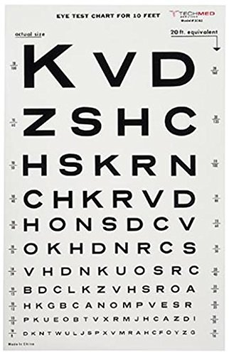 DUKAL 3062 Tech-Med Illuminated Eye Chart, Snellen, 10