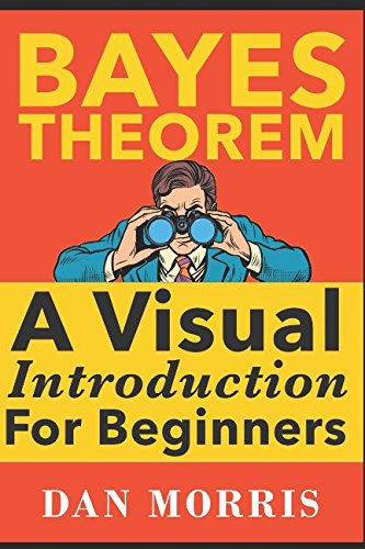 (Bayes' Theorem Examples: A Visual Introduction For Beginners)