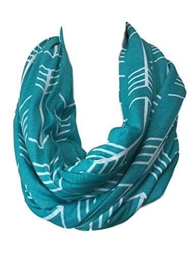 Two Sided Nursing Scarf Breathable All Around Coverage with