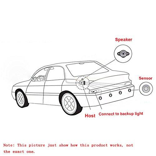 KKmoon Parking de Secours Renversé de Radar d'alerte Sonore + 4 Capteurs good