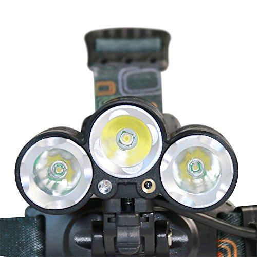 7314f402191579 best Caloics Headlamp 4000 Lumens with 1 XML T6 LED and 2XPE LED Super  Bright Flashlight