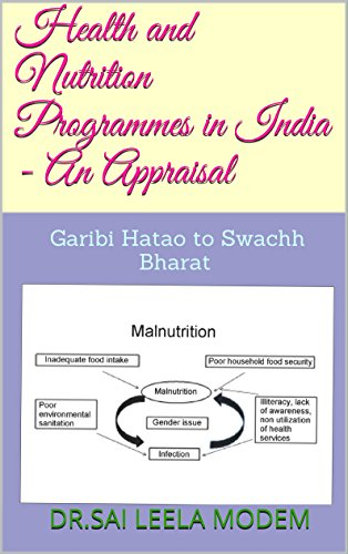 food security programmes in india