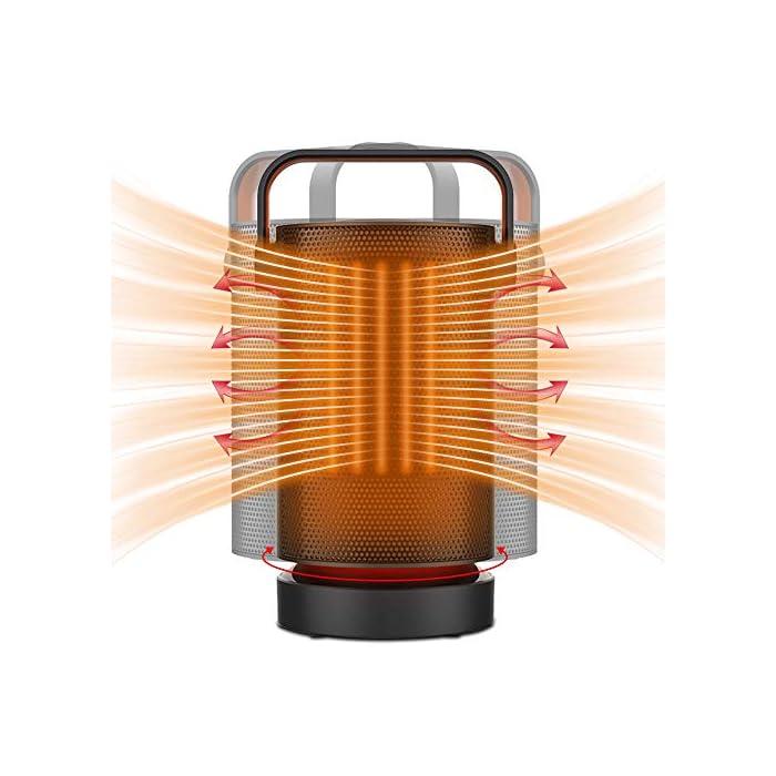 510E5IYCcfL ? Super silencioso: no notarás muchos usos. Incluso en el nivel de rendimiento más alto, el dispositivo puede mantener unos 50 dB (A) muy silenciosos. ? Energía eficiente:En comparación con el calefactor portátil tradicional, este producto utiliza un elemento de calentamiento cerámico PTC, Eficiencia de conversión de energía de hasta 99%, el aire se calienta de manera eficiente, la potencia máxima es de 1000 W, en comparación con productos similares de 1500W en el mismo tiempo de trabajo, ahorra el 30% de la energía eléctrica, ahorra energía y dura más. ? Diseño de Rotación de 70 °: La función de la rotación de 70 grados hace el área de la calefacción más grande y el calor más uniforme, ayudando a evitar la sequedad de la piel causada por el aire caliente que sopla en una dirección durante mucho tiempo al cuerpo. La calefacción en direcciones múltiples acelera el ciclo termal del ambiente, mejora eficacia de la calefacción, la lectura y trabajo.