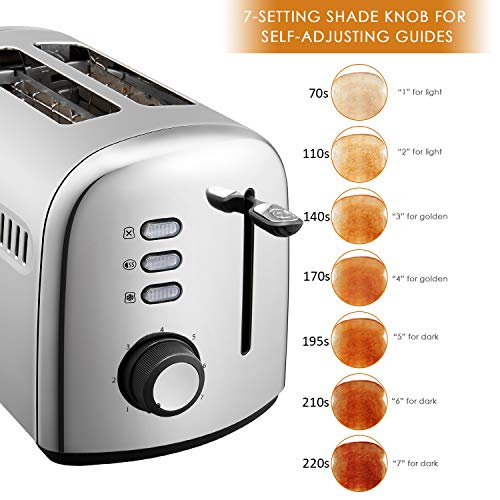 2 Slice Toaster, 1.6-inch Extra Width Cool Touch Toaster 2-Slice Self-Adjusting Slots, Compact Toasters with Defrost Reheat Cancel Function Extra Removable Crumb Tray, One Touch Quickly Toasts