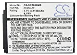 Cameron Sino 1100mAh Li-ion Rechargeable Baby Monitor Batteries Replacement for Summer 02800-02 JNS150-BB42704544 ((3.7V NIMH 1100mAh))