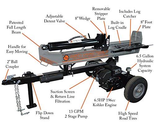 Dirty Hand Tools 100171 22 Ton Log Splitter with Kohler Engine